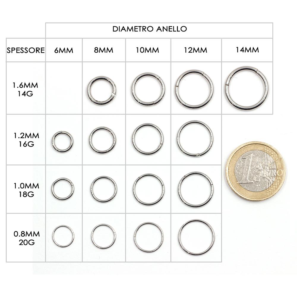 Clicker Ring Segment Sterile